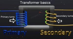 transformer-basics