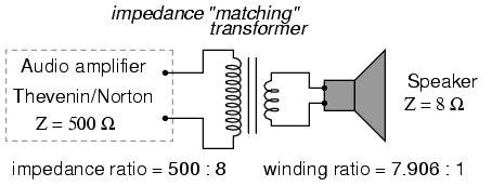 impedance-matching-transformer