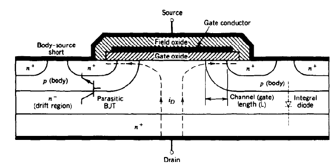 MOSFET_Structure