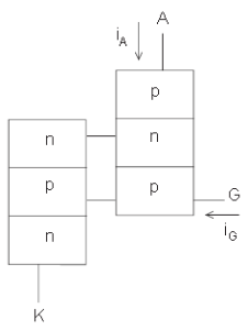 SCR_as_transistor_model