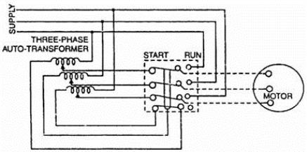 Autotransformer starting method