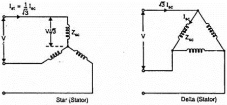 Star-delta starting method of starting of 3 phase induction motor