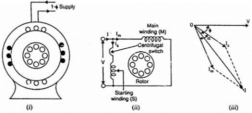 single phase asynchronous motor wiring diagram single induction motor wiring diagram wiring diagram and hernes on single phase asynchronous motor wiring diagram
