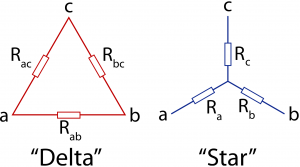 Star and Delta Diagram