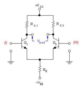 Differential amplifier BJT