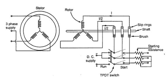 ring pro wiring diagram synchronous motor starting methods engineering tutorial slip ring motor wiring diagram