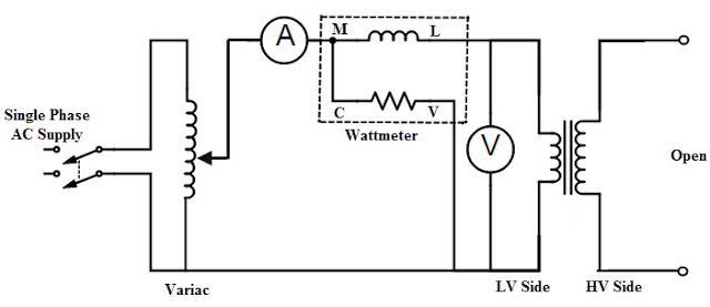 Transformer open circuit test