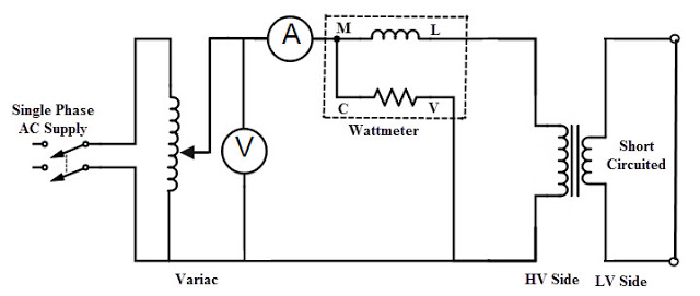 Short Circuit Or Impedance Test On Transformer