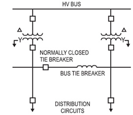 Current Limiting Reactors In Power System Engineering