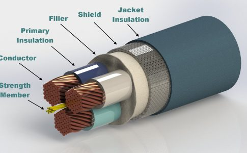 Insulating Material for Cable Requirements