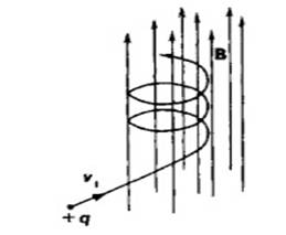 Motion of electron in combined Electric and Magnetic fields