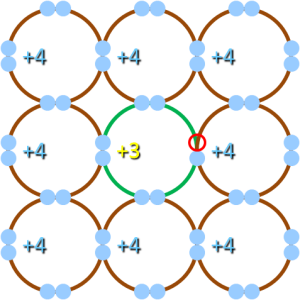 P-type semiconductor bond diagram