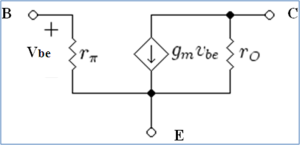 Small signal PI model of transistor