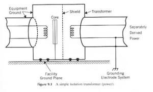 Shielding Transformer