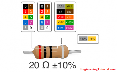 How to find Resistor Value