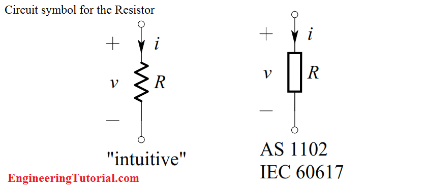 Symbol For Resistor Image Collections Meaning Of Text Symbols