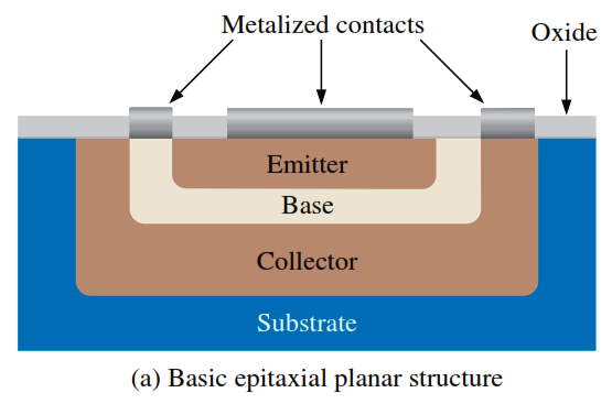 Bipolar Junction Transistor Structure