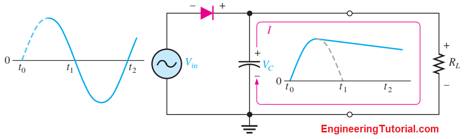 Capacitor Filter Charging