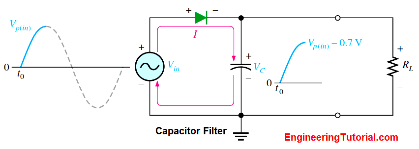 capacitor filter working principle engineering tutorial rh engineeringtutorial com