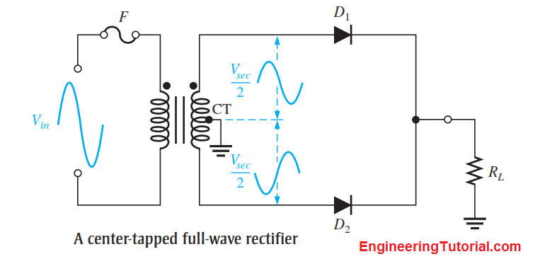 71pv71 together with How A Lo otive Works together with Center Tapped Full Wave Rectifier Operation besides Solar Energy Measurement System likewise Schematics. on bridge rectifier operation