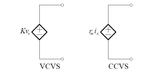 Dependent Voltage Source