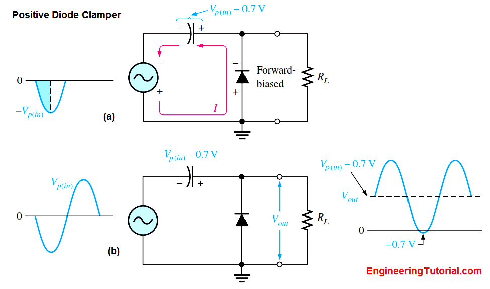 Rivet Nuts further Variable 555 Circuit With Equal Lowhigh Frequency besides Weld Fasteners Weld Studs C 66 80 L En also Anaesthetic Equipments By Dr Mehedi Hasan together with Electronic Circuit For Delphi Injector. on how to discharge a capacitor
