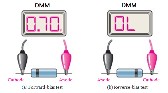 Diode Testing with Multimeter