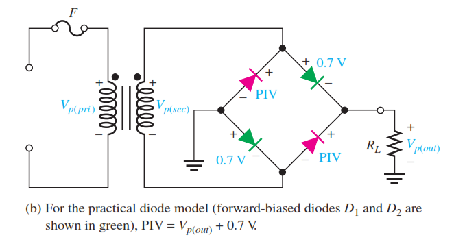 Full wave Rectifier PIV Rating