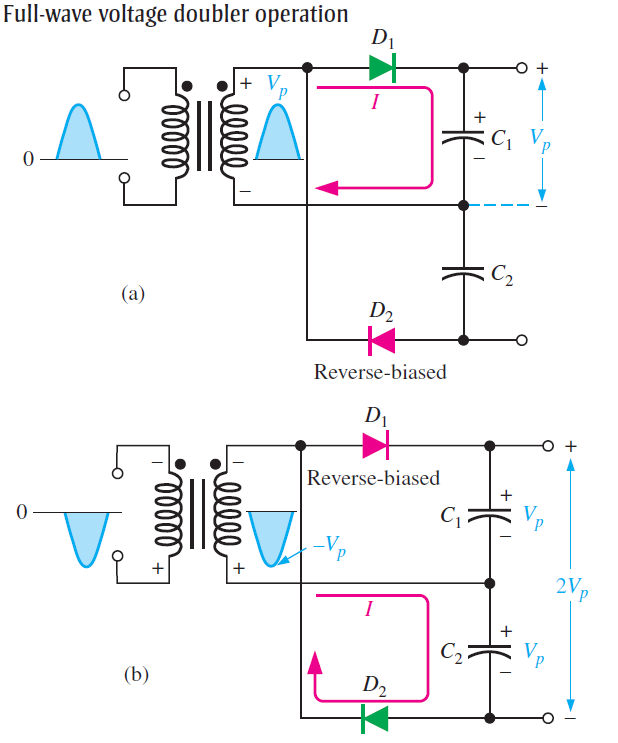 Full Wave Voltage Doubler using Diodes.png