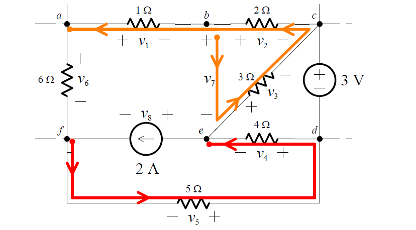 Kirchhoff's Voltage Law Circuit