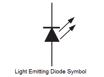 Light Emitting Diode Operation on electronic light emitting diode