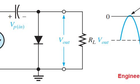 Negative Diode Clamper Circuit