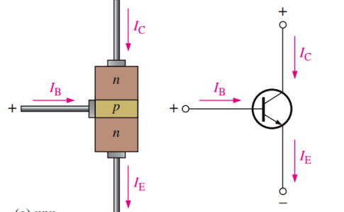 NPN Transistor Currents