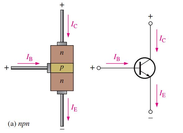 NPN Transistor Currents