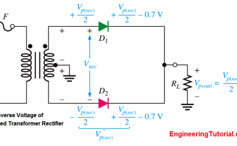 Peak Inverse Voltage of Center Tapped Transformer Rectifier