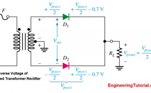 Peak Inverse Voltage of Center Tapped Transformer Rectifier