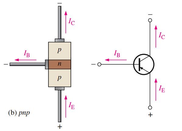 PPN Transistor Currents