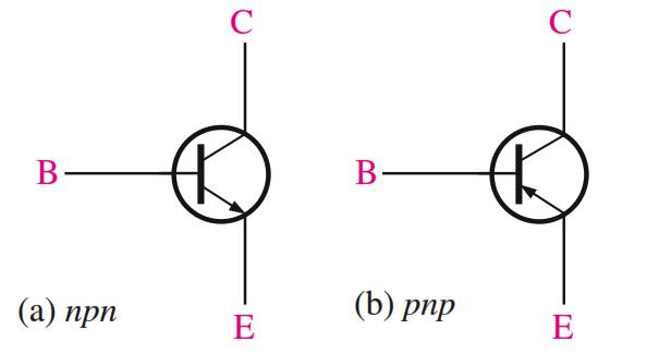 Standard BJT (bipolar junction transistor) symbols