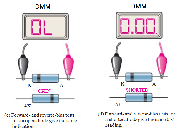 Troubleshooting a Diode