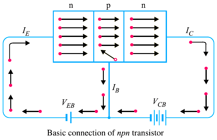 Working of NPN Transistor - Engineering Tutorial