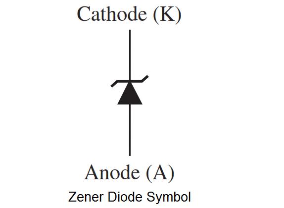 Zener Diode Breakdown Characteristics - Engineering Tutorial