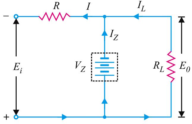 Operation of Zener Diode Voltage Regulator