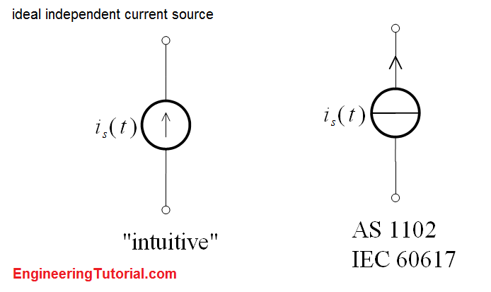 circuit elements and types of circuits