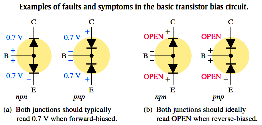 faults and symptoms in the basic transistor bias circuit