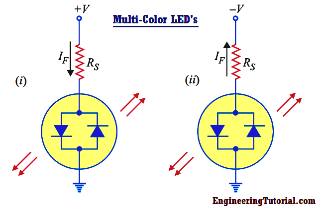 Multi Color LED Principle