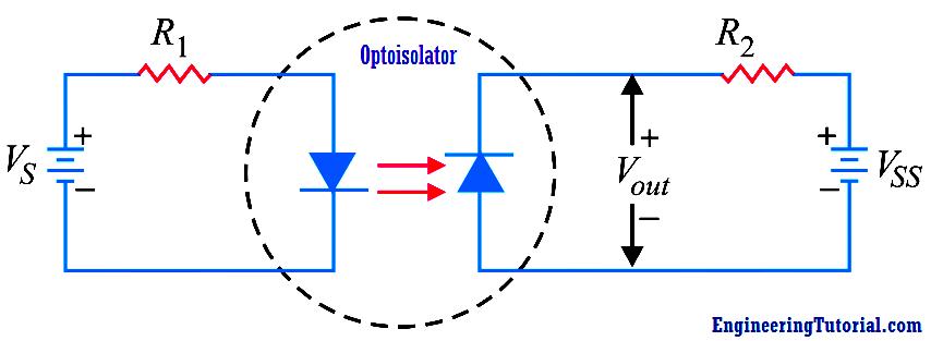 Optoisolator Working Principle