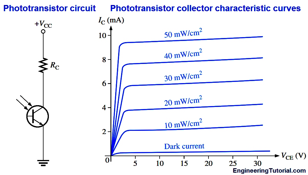 Phototransistor circuit and Characteristics