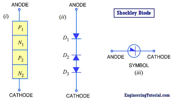 Shockley Diode Principle