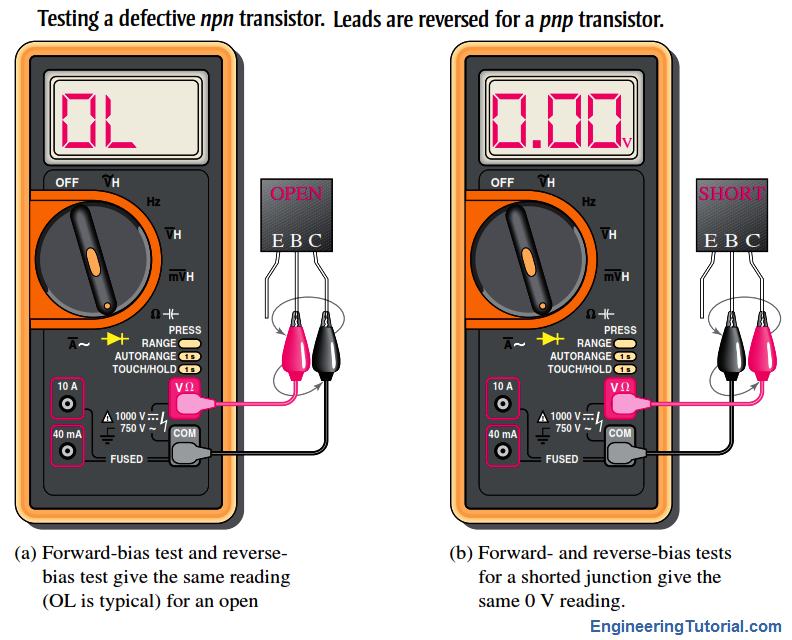 Meter Reading Practice Test : Testing a transistor with digital multimeter