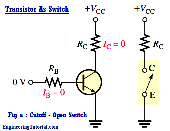 Transistor as Switch in Cut off Region
